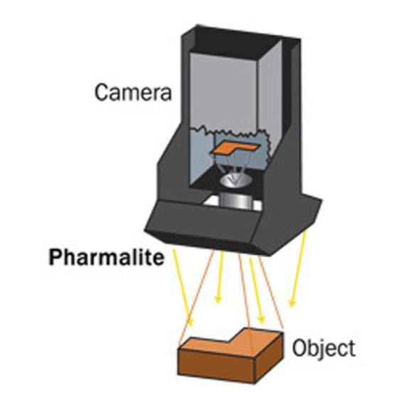 How Smart Series Pharmalite Works